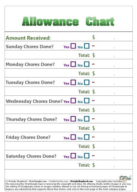 allowance chart template allowance breakdown behavior allowance