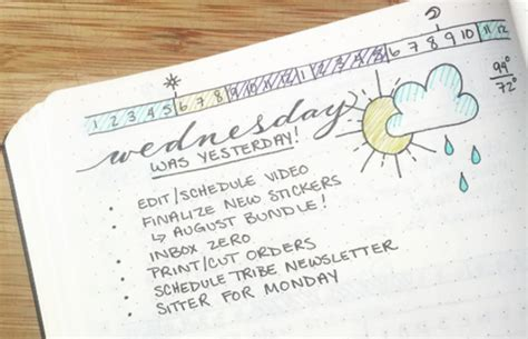 weight management journals how the bullet journal trend can change your