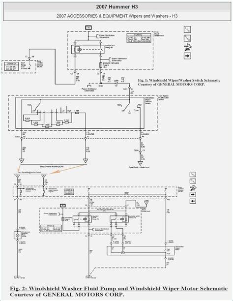 hummer h1 specs wiring diagrams wiring diagram schemes 2006 hummer h3 stereo wiring diagram diagram auto wiring diagram