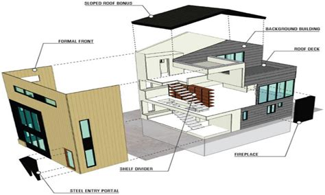 sketchup layout resolution sketchup house plans google house design plans waterfront