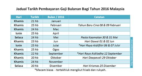 jadual haji 2016 maksyeh jadual tarikh pembayaran gaji bulanan bagi