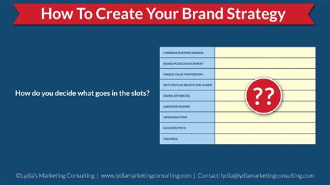 building a brand strategy a basic template and tutorial
