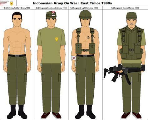 film perang terkeren seragam tentara terkeren sepanjang masa mrm art of war