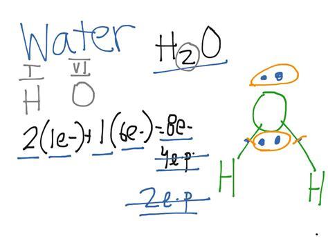 dot diagram for h2o h2o dot diagram wiring diagrams wiring diagram schemes
