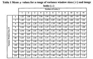 Awning Size Chart Standard Window Sizes House Ideals