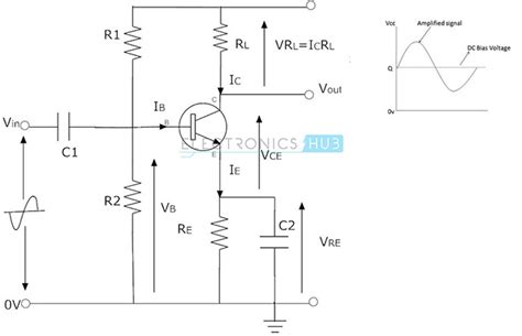 single transistor lifier gain npn transistor circuit working characteristics applications