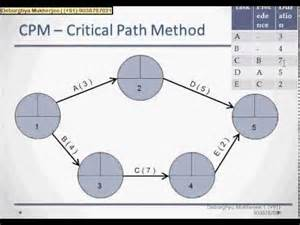 cpm diagram pert chart and cpm tutorial with exle part 2