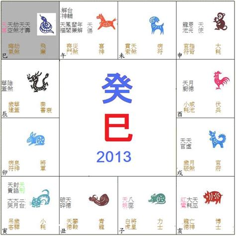 new year 2013 goat horoscope 2013 snake forecast home design ideas