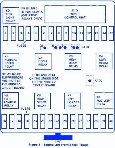 Bmw 318i 4at 1985 Fuse Box Block Circuit Breaker Diagram