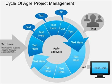 project management ppt template ak cycle of agile project management powerpoint template