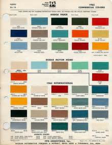 automotive paint color codes original color