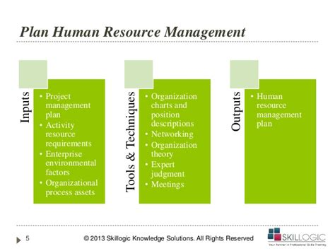 Mba Project Titles Human Resource Management by Pmp Project Human Resources Management Part 1