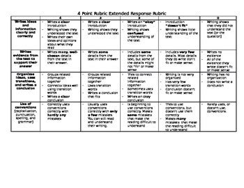 Why Mba Responses by 5th Grade Expository Essay Rubric Mba Essay Questions