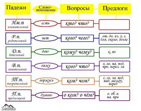 kitchen draw программа  бесплатно на русском