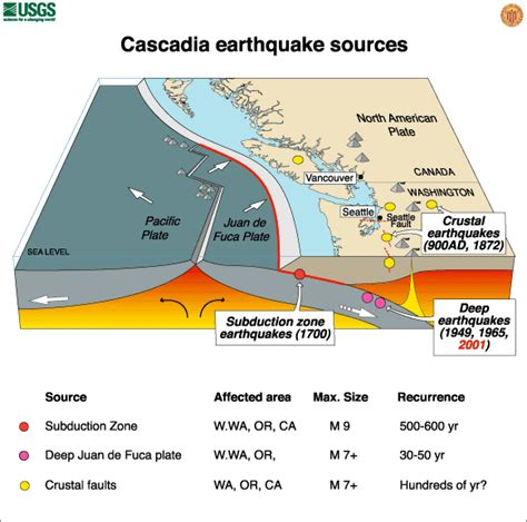 earthquake pdf lifelines and earthquake hazards in the greater seattle area