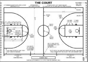 Backyard Basketball Court Size by Pin By Glenda Goodwitch On Basketball Court Pinterest