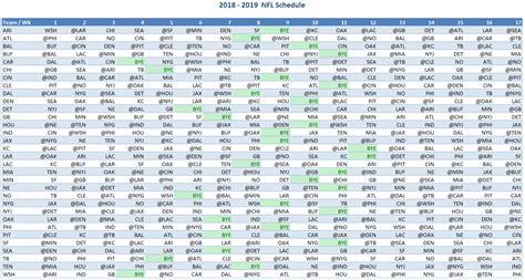 2018 Nfl Schedule Printable