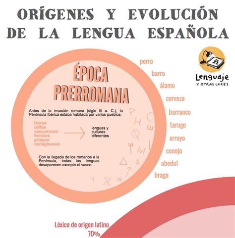 origen y evoluci 243 n de la lengua espa 241 ola lenguaje y otras luces