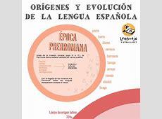 Origen y evolución de la lengua española   lenguaje y ... Lenguaje Y Otras Luces