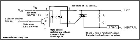calculate resistor for optocoupler optocoupler load resistor 28 images voltage how to calculate snubber value for triac