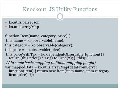 pattern validation in knockout knockoutjs