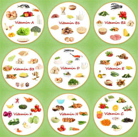vegetables w vitamin d what vitamins are in what food