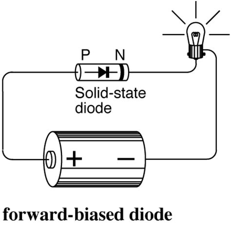 which diode is forward biased the voltage across it datwiki net aviation dictionary presented by aviation