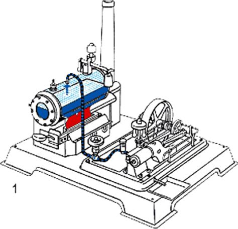 model steam engine diagram the steam engine the steam engine was the beginning of a