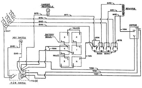 1972 cushman golf cart wiring diagram 1972 automotive