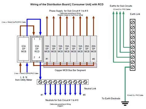 wiring an electrical panel diagram 34 wiring diagram