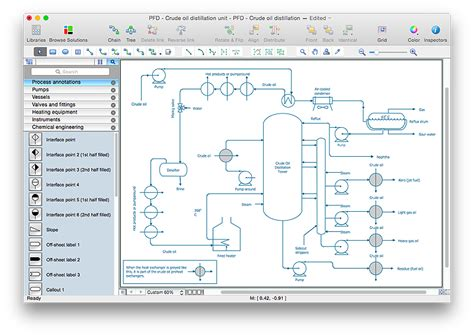 draw a process flow diagram process flowchart draw process flow diagrams by starting