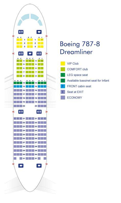load layout en español 787 dreamliner seating layout related keywords 787