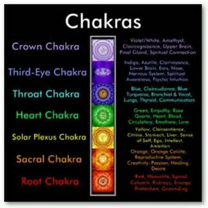 chakra colors in order chakra chart printable images