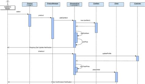 alternatives to visio top 7 best visio alternatives diagramming software you
