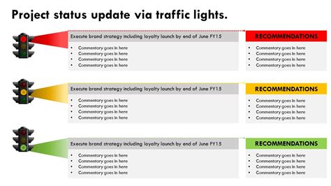 how to report light out imaginationmachine traffic lights powerpoint slide