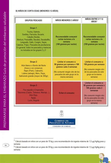 alimentos prohibidos para embarazadas alimentos prohibidos para ni 241 os y mujeres embarazadas
