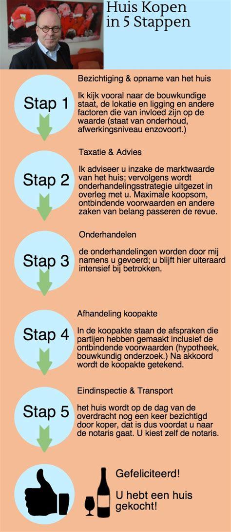 proces huis kopen aankoopmakelaar eindhoven huis kopen