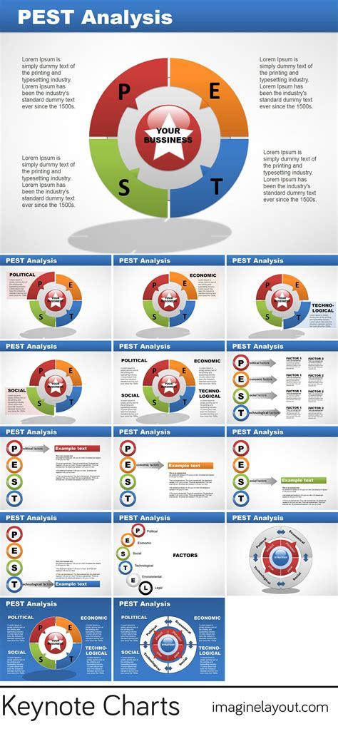 keynote manage themes pest analysis keynote charts templates keynote charts