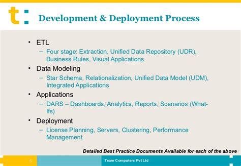 qlikview developer tutorial pdf qlikview license key generator
