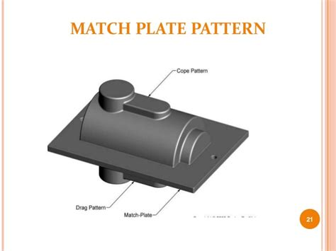 match plate pattern in sand casting 3 expendable mold casting