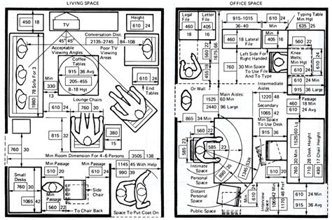 office layout theory architectural theories the modernist ideology of a