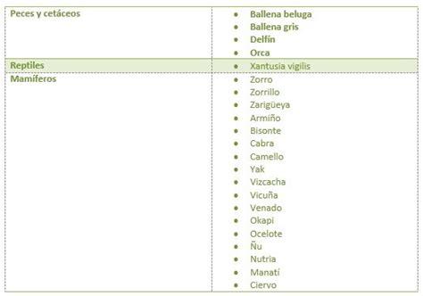 aqu 237 la lista completa de las nominaciones al oscar 2015 qui 233 n espect 225 culos lista de los pensionado animales viviparos la info m 225 s completa sobre viviparos