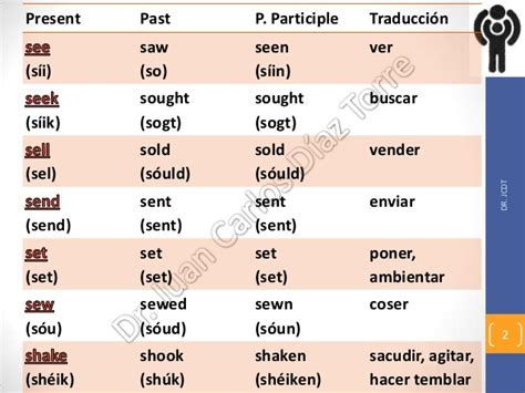 Past Tense Of Shed by Verbs Past Tense 2 June 23 13