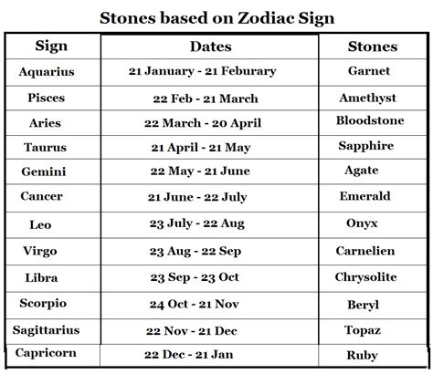 astrological signs image gallery horoscope signs by month