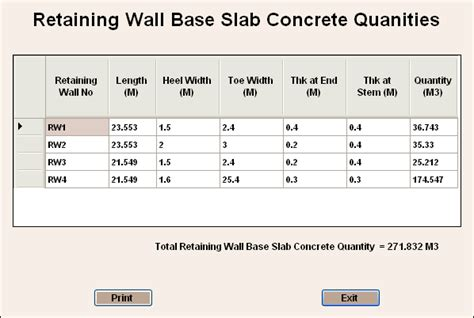 Garden Wall Cost Calculator Retaining Wall Cost Calculator 28 Images Auto