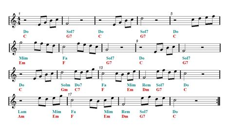 beauty and the beast chord beauty and the beast violin tab sheet music guitar