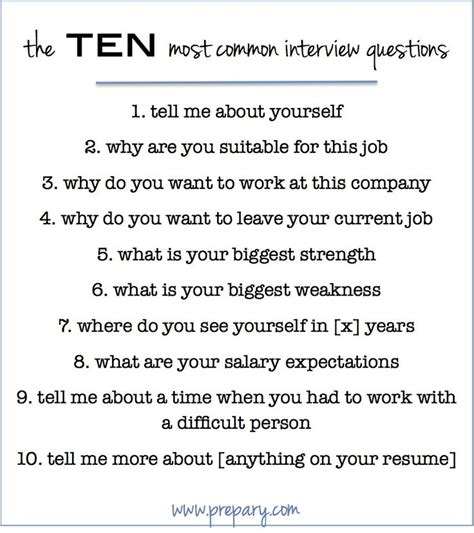 Interview Questions | how to answer the most common interview questions an