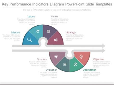 Charming Kpi Presentation Template Ideas Resume Ideas Key Performance Indicators Ppt Templates