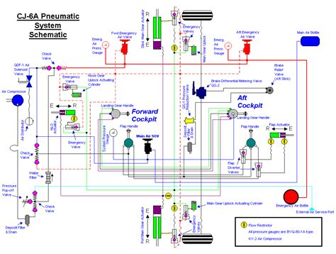 matronics email lists view topic 52 pneumatic diagram