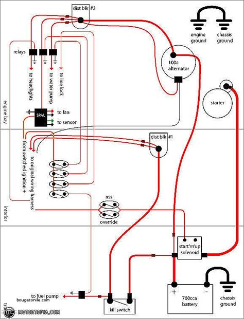 battery relocation wiring diagram battery relocation wiring diagram fresh battery relocation